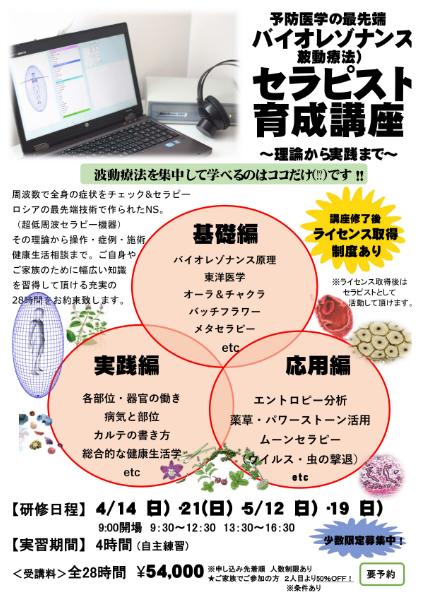 2019年度 波動セラピスト育成講座 メタトロン・ニュースキャン(3日目)